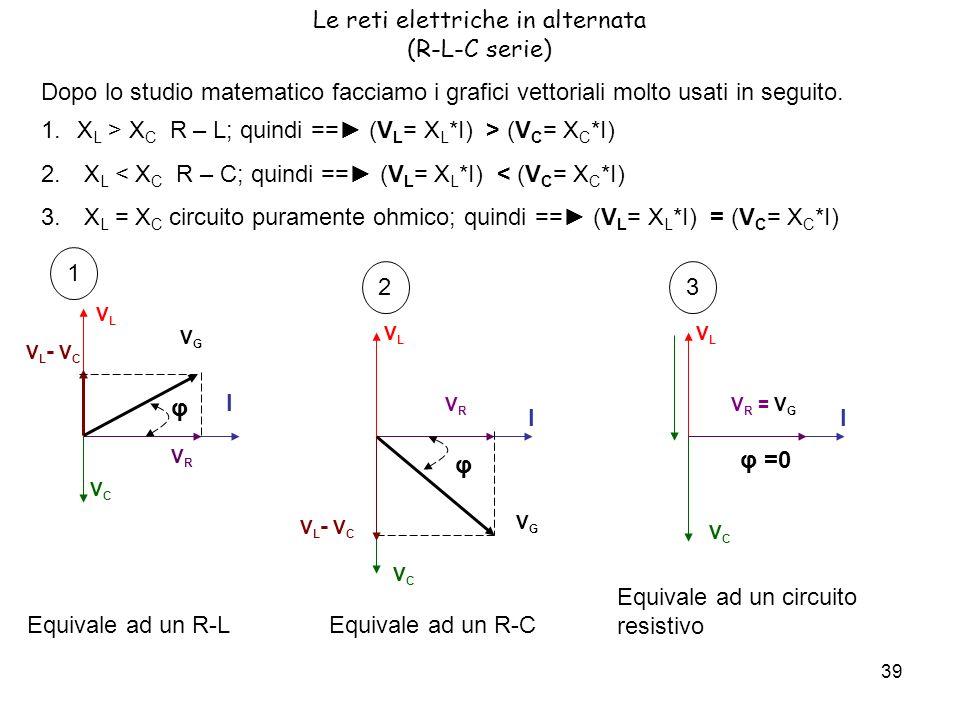 39 Le reti elettriche in alternata (R-L-C serie) Dopo lo studio matematico facciamo i grafici vettoriali molto usati in seguito.