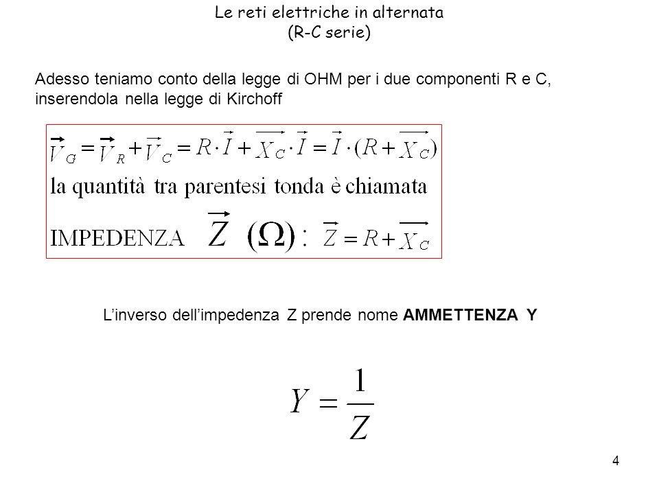 4 Le reti elettriche in alternata (R-C serie) Adesso teniamo conto della legge di OHM per i due componenti R e C, inserendola nella legge di Kirchoff Linverso dellimpedenza Z prende nome AMMETTENZA Y
