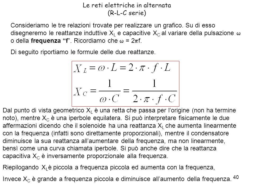 40 Le reti elettriche in alternata (R-L-C serie) Consideriamo le tre relazioni trovate per realizzare un grafico.