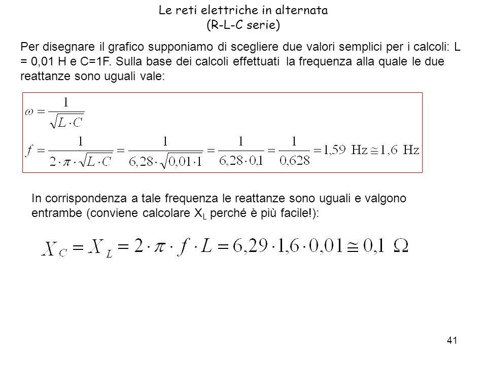 41 Le reti elettriche in alternata (R-L-C serie) Per disegnare il grafico supponiamo di scegliere due valori semplici per i calcoli: L = 0,01 H e C=1F.