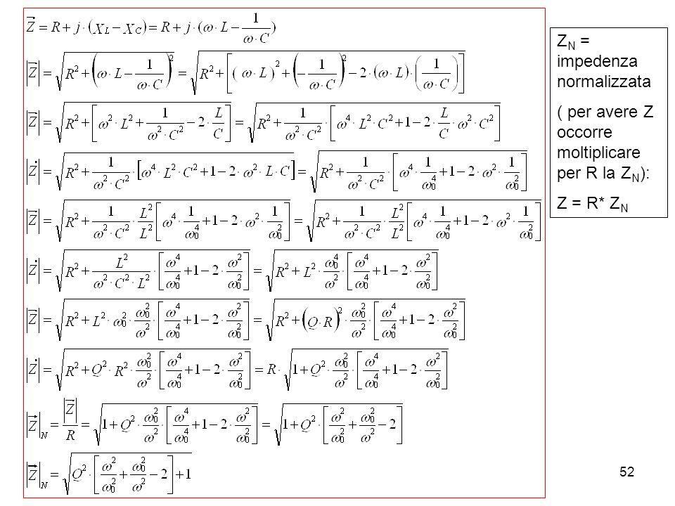 52 Z N = impedenza normalizzata ( per avere Z occorre moltiplicare per R la Z N ): Z = R* Z N