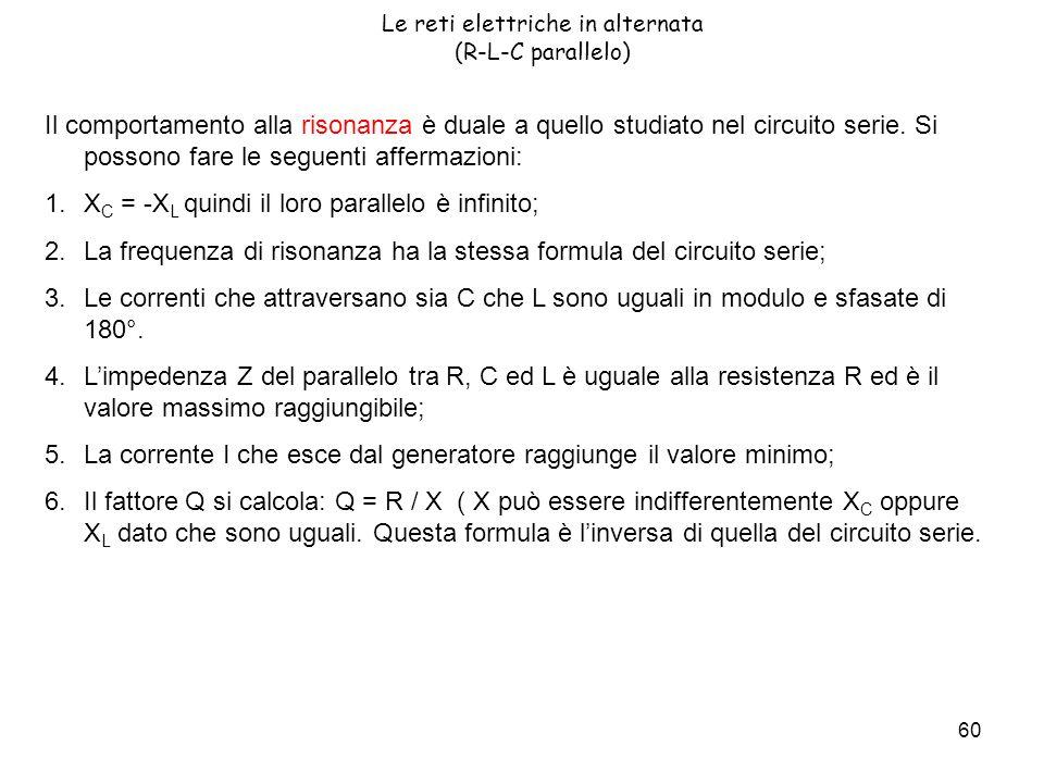 60 Le reti elettriche in alternata (R-L-C parallelo) Il comportamento alla risonanza è duale a quello studiato nel circuito serie.