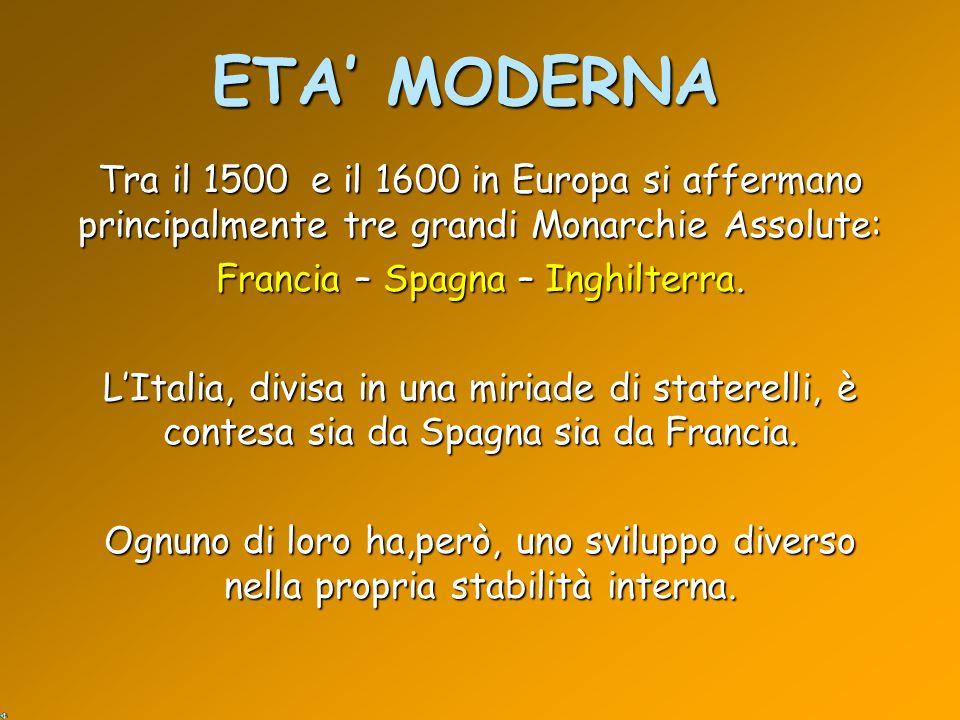 ETA MODERNA Tra il 1500 e il 1600 in Europa si affermano principalmente tre grandi Monarchie Assolute: Francia – Spagna – Inghilterra. LItalia, divisa