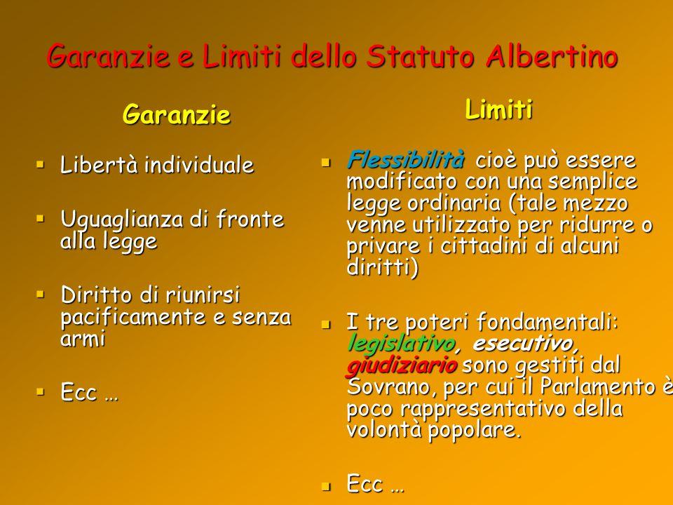 Garanzie e Limiti dello Statuto Albertino Garanzie Libertà individuale Libertà individuale Uguaglianza di fronte alla legge Uguaglianza di fronte alla