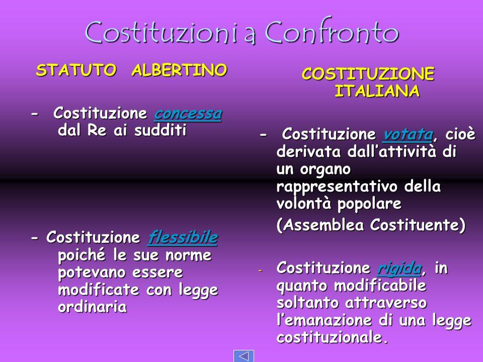 Costituzioni a Confronto STATUTO ALBERTINO - Costituzione concessa dal Re ai sudditi - Costituzione flessibile poiché le sue norme potevano essere mod