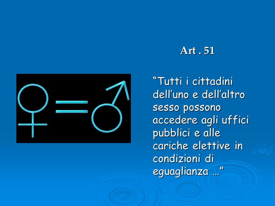 Art. 51 Art. 51 Tutti i cittadini delluno e dellaltro sesso possono accedere agli uffici pubblici e alle cariche elettive in condizioni di eguaglianza