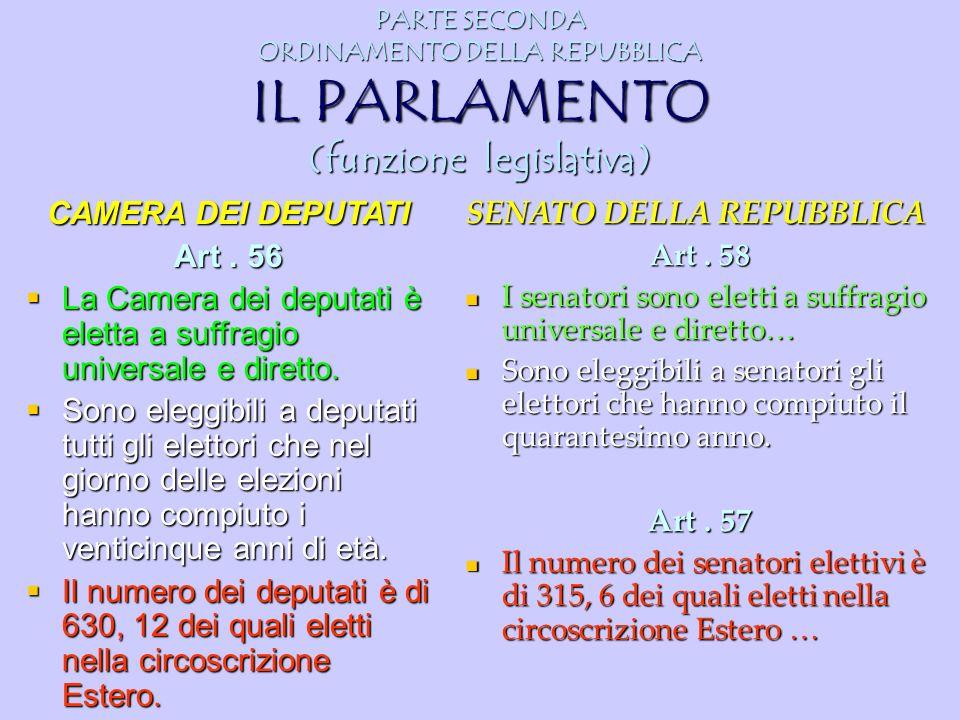 PARTE SECONDA ORDINAMENTO DELLA REPUBBLICA IL PARLAMENTO (funzione legislativa) CAMERA DEI DEPUTATI Art. 56 La Camera dei deputati è eletta a suffragi