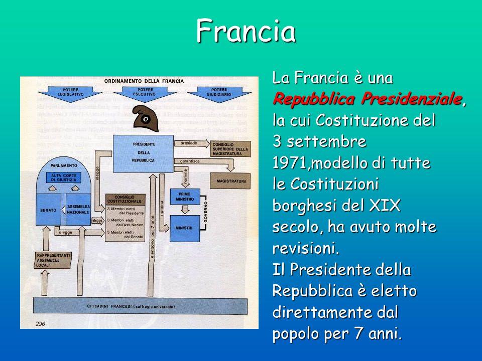 Francia La Francia è una Repubblica Presidenziale, la cui Costituzione del 3 settembre 1971,modello di tutte le Costituzioni borghesi del XIX secolo,