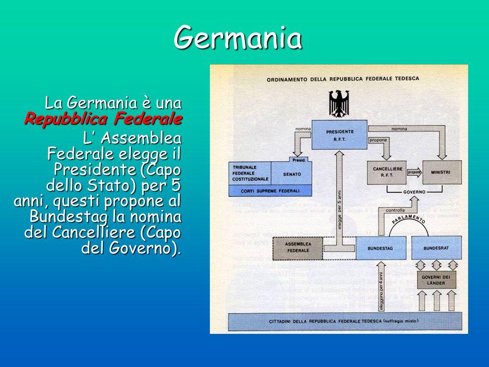 Germania La Germania è una Repubblica Federale L Assemblea Federale elegge il Presidente (Capo dello Stato) per 5 anni, questi propone al Bundestag la