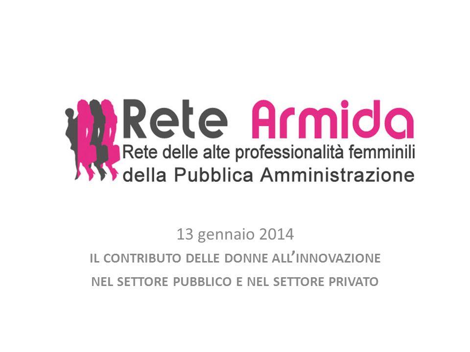 13 gennaio 2014 IL CONTRIBUTO DELLE DONNE ALL INNOVAZIONE NEL SETTORE PUBBLICO E NEL SETTORE PRIVATO