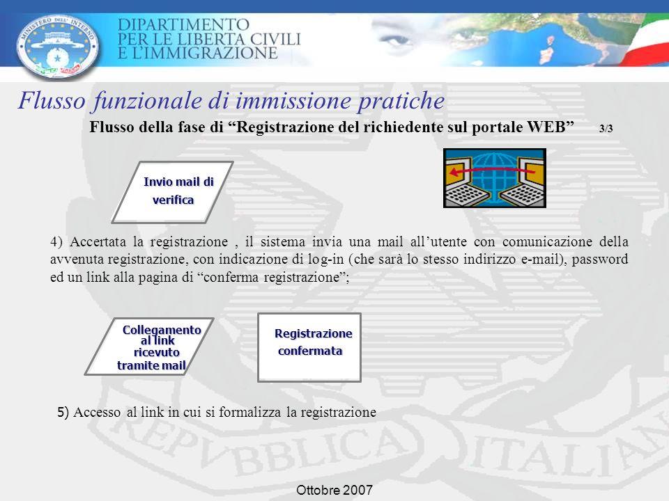 Ottobre 2007 4) Accertata la registrazione, il sistema invia una mail allutente con comunicazione della avvenuta registrazione, con indicazione di log