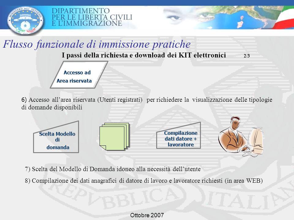Ottobre 2007 Accesso ad Area riservata 6) Accesso allarea riservata (Utenti registrati) per richiedere la visualizzazione delle tipologie di domande d