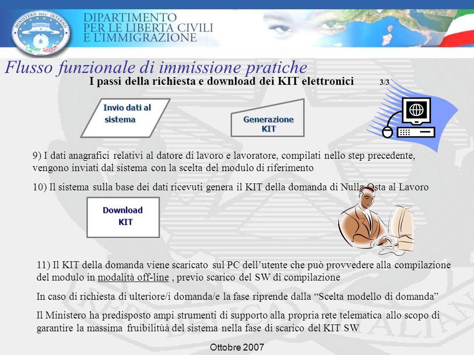 Ottobre 2007 Compilazione off-line delle istanze di nulla osta Installazione Kit Compilazione pagina1 Apertura file domanda Compilazione pagina N 1...