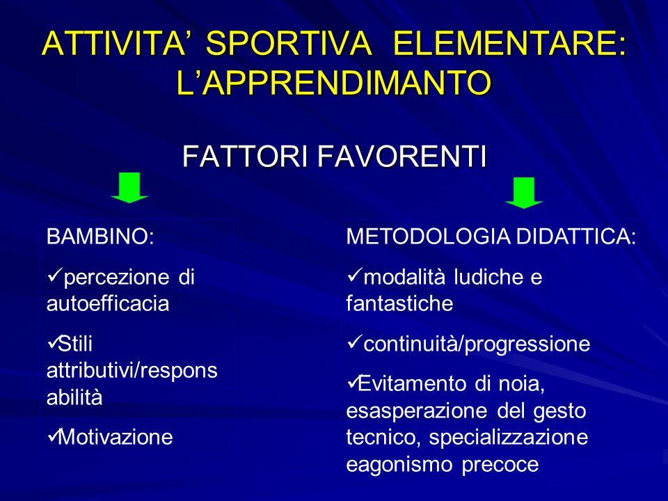 ATTIVITA SPORTIVA ELEMENTARE: LAPPRENDIMANTO FATTORI FAVORENTI BAMBINO: percezione di autoefficacia Stili attributivi/respons abilità Motivazione METO