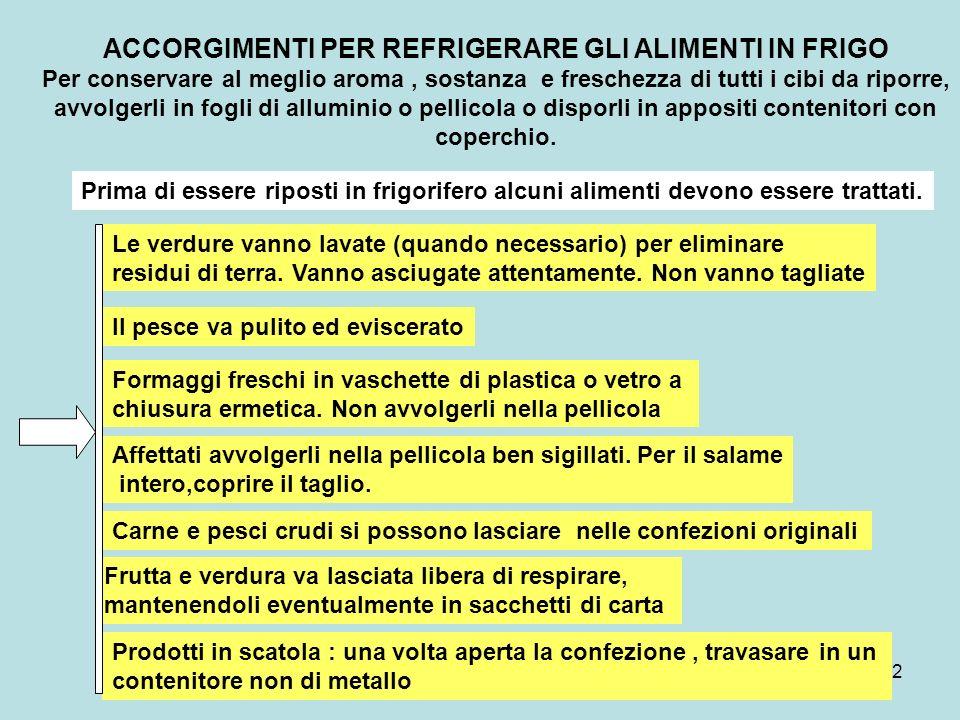 12 ACCORGIMENTI PER REFRIGERARE GLI ALIMENTI IN FRIGO Per conservare al meglio aroma, sostanza e freschezza di tutti i cibi da riporre, avvolgerli in