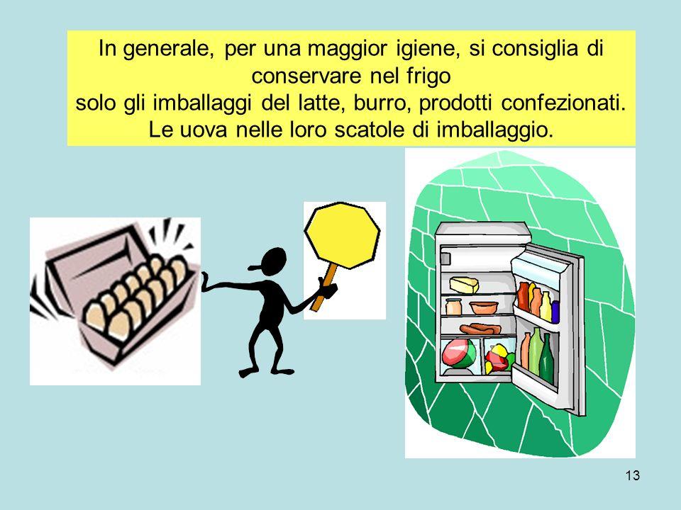 13 In generale, per una maggior igiene, si consiglia di conservare nel frigo solo gli imballaggi del latte, burro, prodotti confezionati. Le uova nell