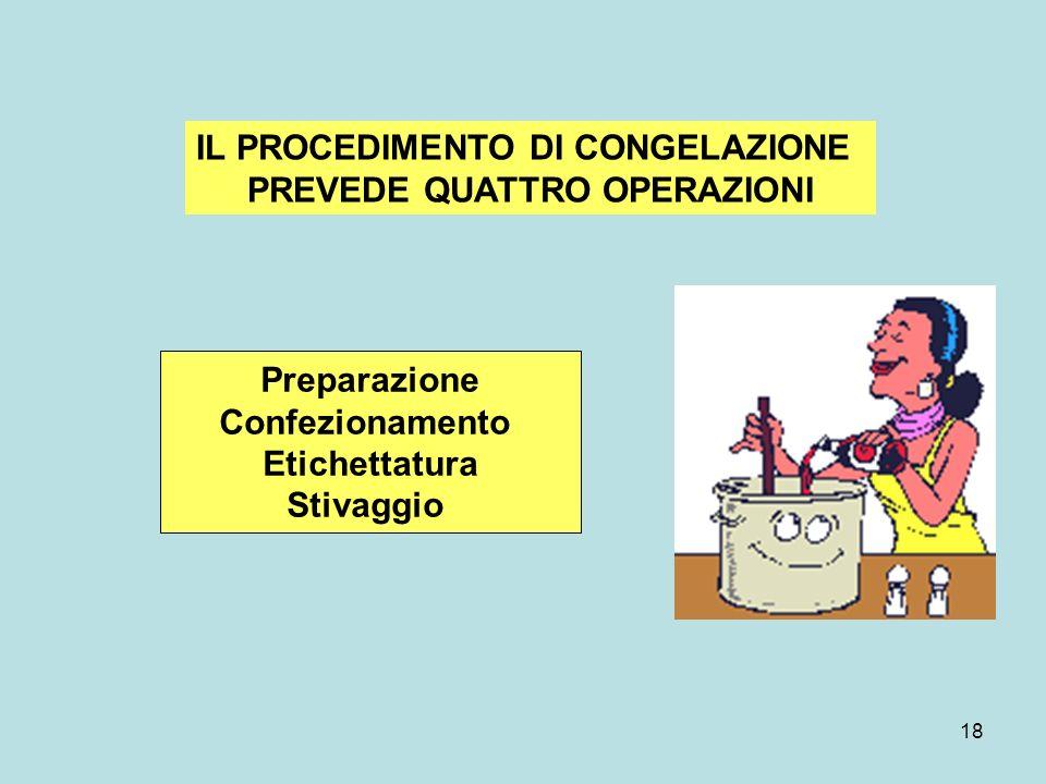 18 IL PROCEDIMENTO DI CONGELAZIONE PREVEDE QUATTRO OPERAZIONI Preparazione Confezionamento Etichettatura Stivaggio