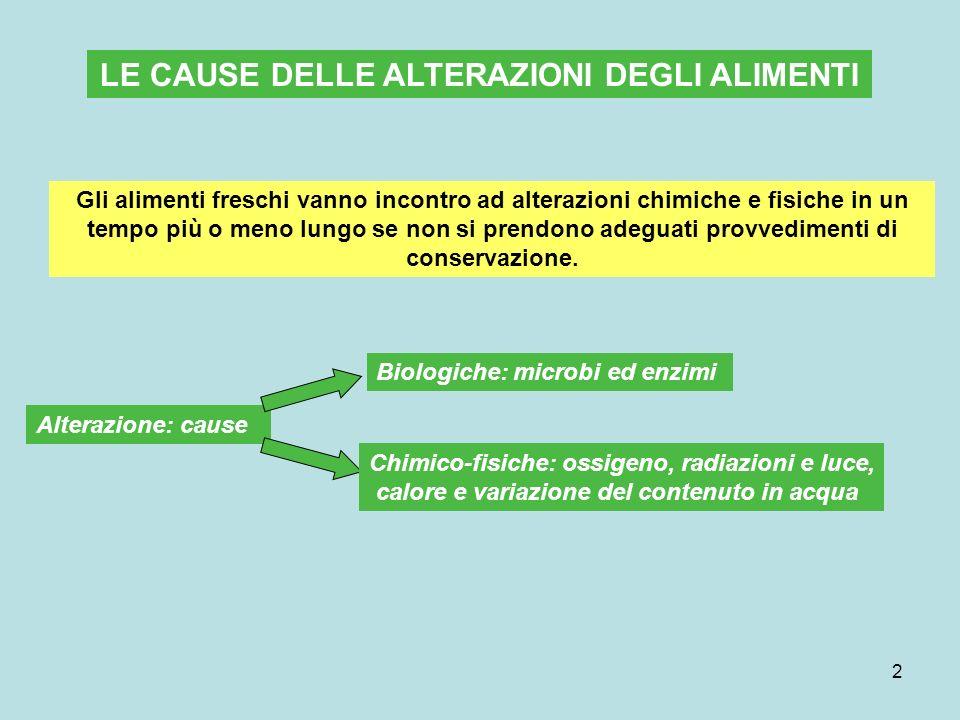 2 LE CAUSE DELLE ALTERAZIONI DEGLI ALIMENTI Gli alimenti freschi vanno incontro ad alterazioni chimiche e fisiche in un tempo più o meno lungo se non