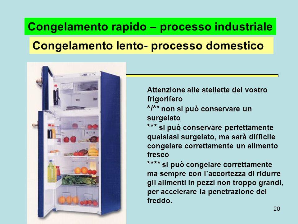 20 Congelamento rapido – processo industriale Congelamento lento- processo domestico Attenzione alle stellette del vostro frigorifero */** non si può