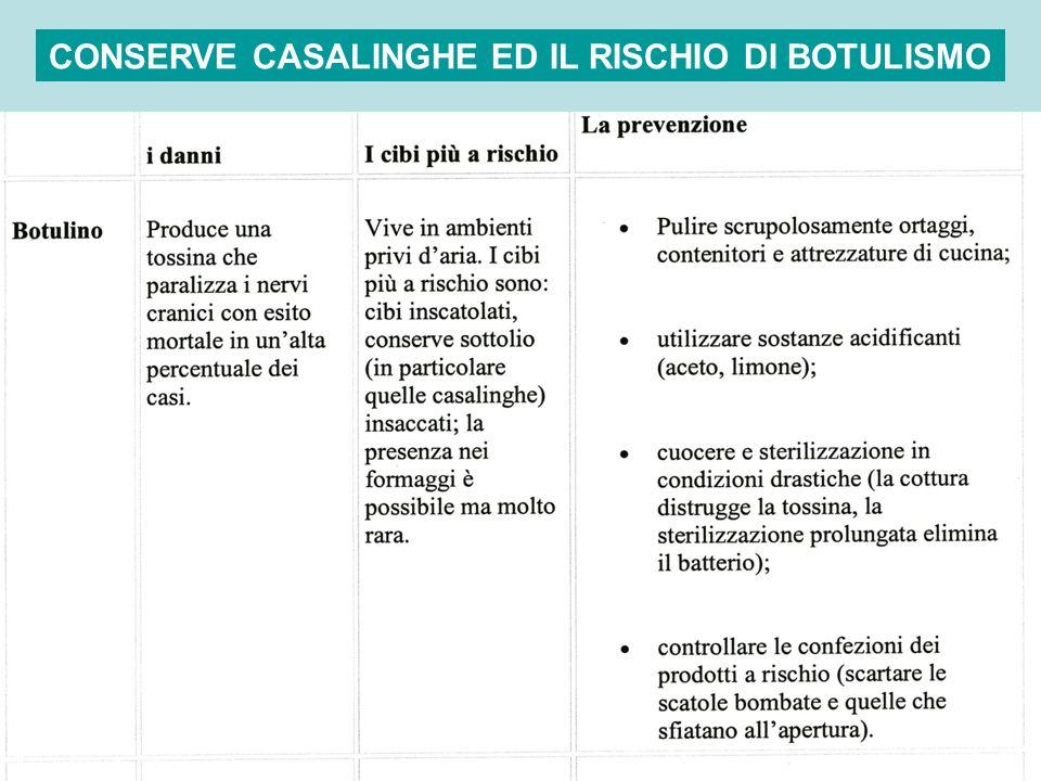 23 CONSERVE CASALINGHE ED IL RISCHIO DI BOTULISMO