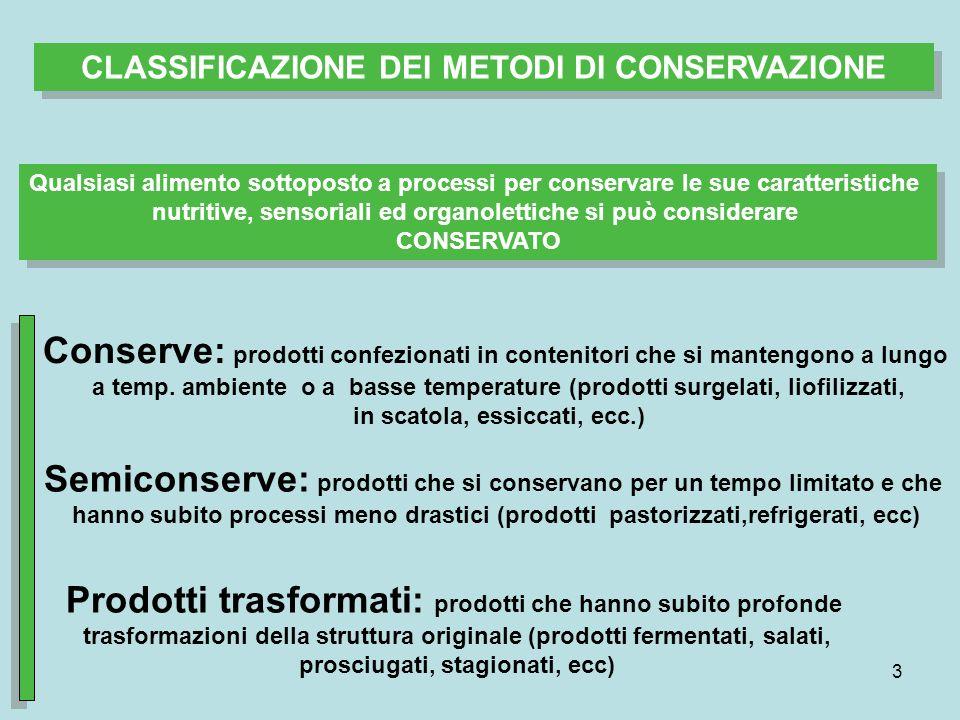 3 CLASSIFICAZIONE DEI METODI DI CONSERVAZIONE Qualsiasi alimento sottoposto a processi per conservare le sue caratteristiche nutritive, sensoriali ed