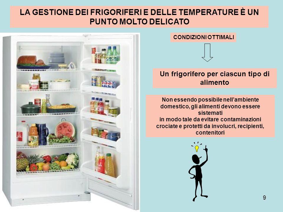 9 LA GESTIONE DEI FRIGORIFERI E DELLE TEMPERATURE È UN PUNTO MOLTO DELICATO CONDIZIONI OTTIMALI Un frigorifero per ciascun tipo di alimento Non essend