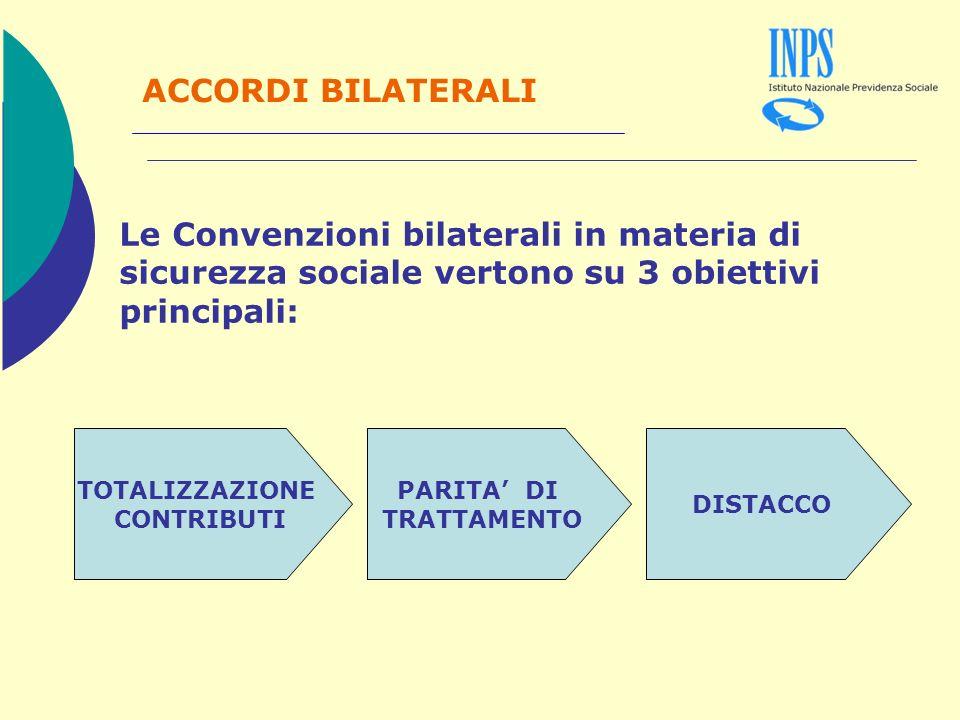 ACCORDI BILATERALI Le Convenzioni bilaterali in materia di sicurezza sociale vertono su 3 obiettivi principali: TOTALIZZAZIONE CONTRIBUTI PARITA DI TRATTAMENTO DISTACCO