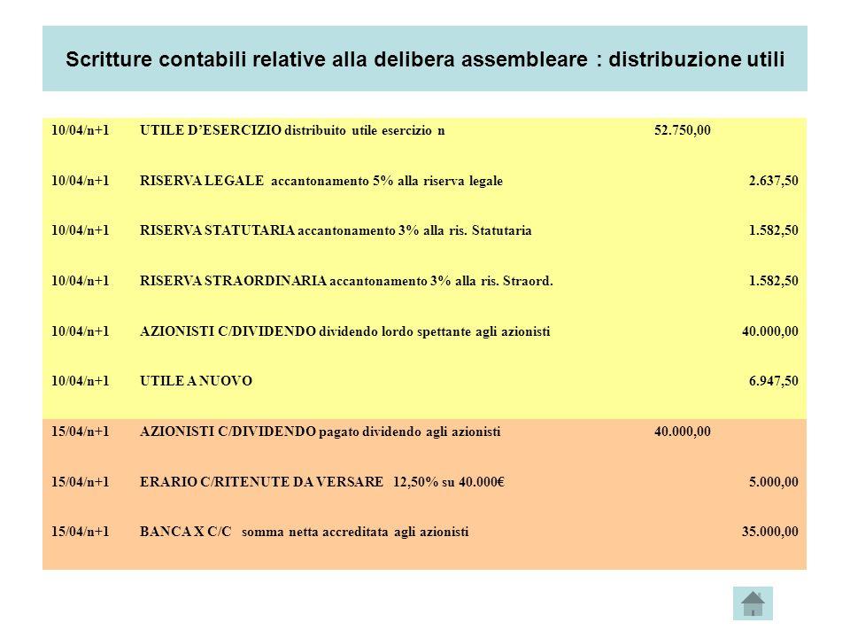Scritture contabili relative alla delibera assembleare : distribuzione utili 10/04/n+1UTILE DESERCIZIO distribuito utile esercizio n52.750,00 10/04/n+