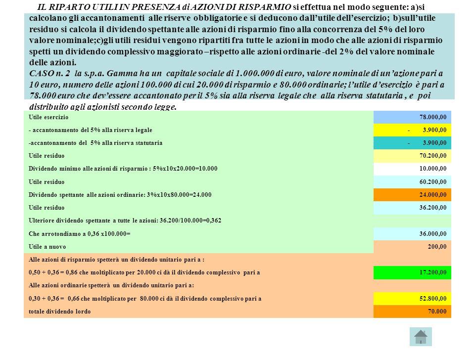 IL RIPARTO UTILI IN PRESENZA di AZIONI DI RISPARMIO si effettua nel modo seguente: a)si calcolano gli accantonamenti alle riserve obbligatorie e si deducono dallutile dellesercizio; b)sullutile residuo si calcola il dividendo spettante alle azioni di risparmio fino alla concorrenza del 5% del loro valore nominale;c)gli utili residui vengono ripartiti fra tutte le azioni in modo che alle azioni di risparmio spetti un dividendo complessivo maggiorato –rispetto alle azioni ordinarie -del 2% del valore nominale delle azioni.