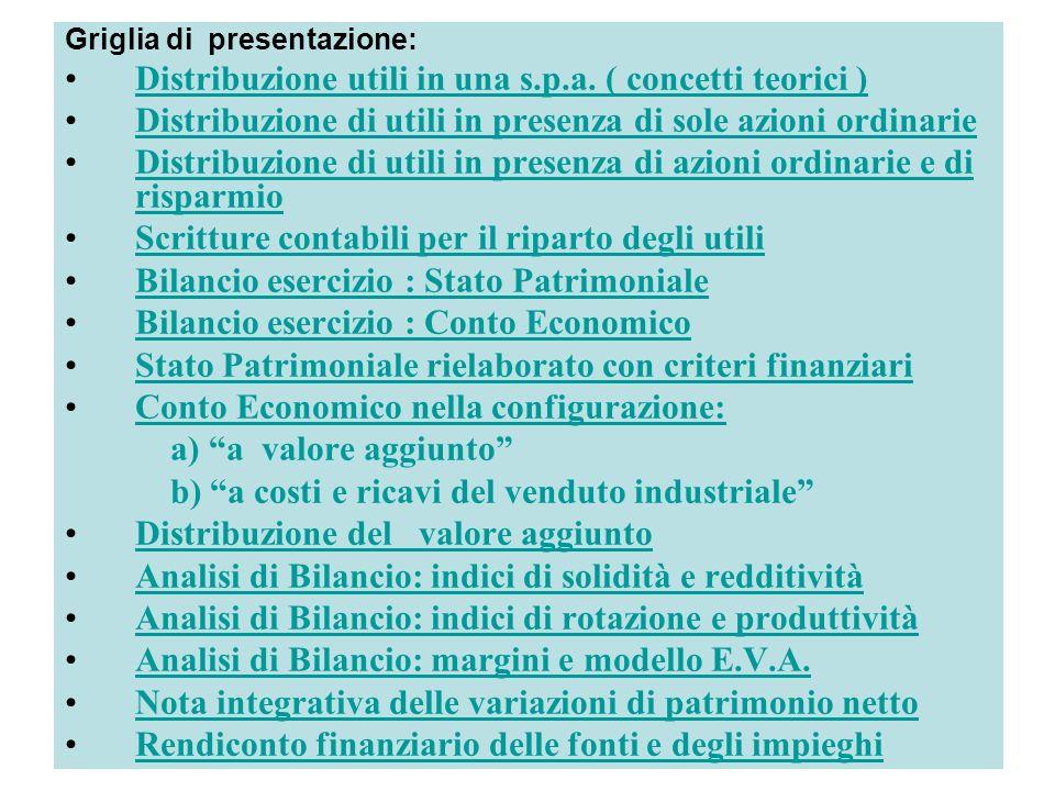 Griglia di presentazione: Distribuzione utili in una s.p.a. ( concetti teorici ) Distribuzione di utili in presenza di sole azioni ordinarie Distribuz