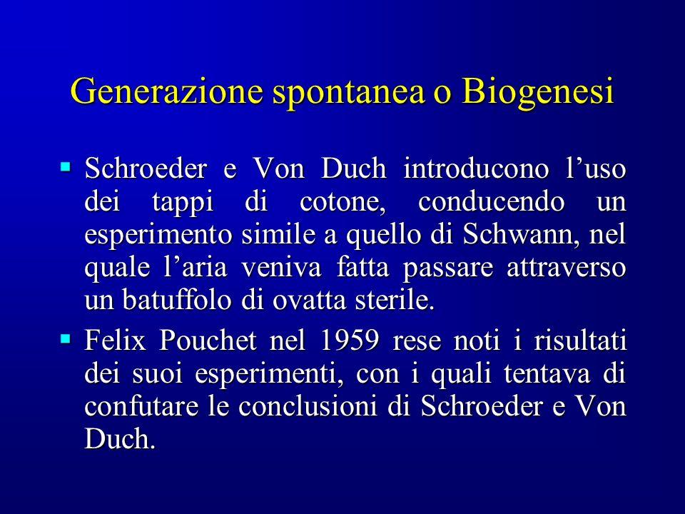 Generazione spontanea o Biogenesi Schroeder e Von Duch introducono luso dei tappi di cotone, conducendo un esperimento simile a quello di Schwann, nel