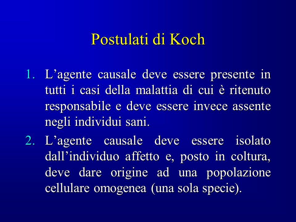 Postulati di Koch 1.Lagente causale deve essere presente in tutti i casi della malattia di cui è ritenuto responsabile e deve essere invece assente ne