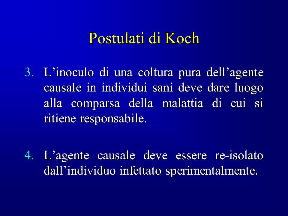 Postulati di Koch 3.Linoculo di una coltura pura dellagente causale in individui sani deve dare luogo alla comparsa della malattia di cui si ritiene r