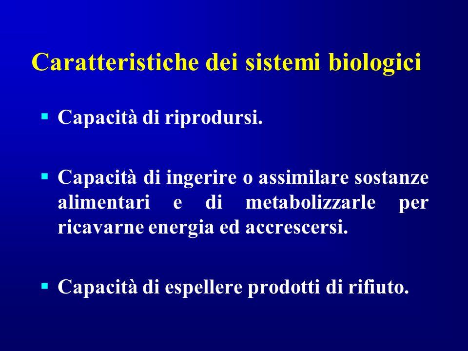 Caratteristiche dei sistemi biologici Capacità di riprodursi. Capacità di ingerire o assimilare sostanze alimentari e di metabolizzarle per ricavarne