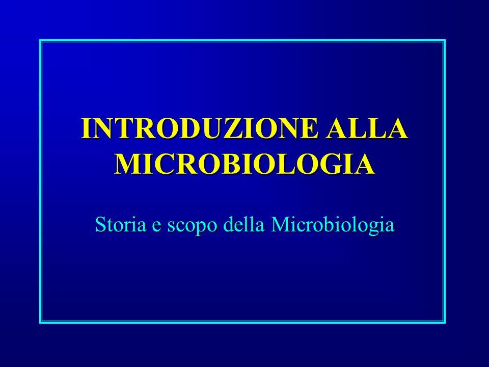 INTRODUZIONE ALLA MICROBIOLOGIA Storia e scopo della Microbiologia