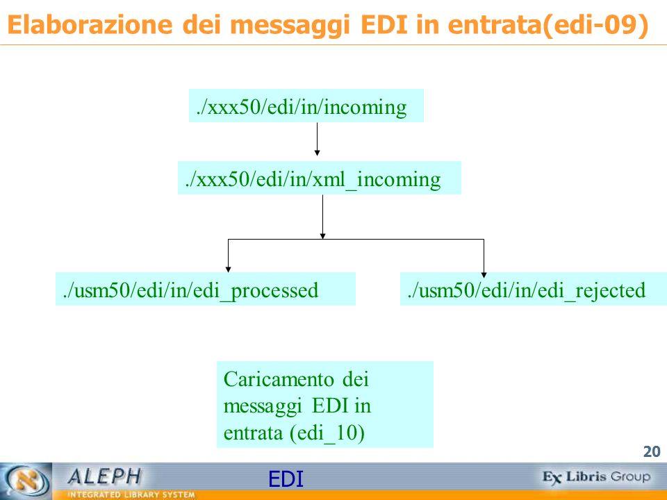 EDI 20 Elaborazione dei messaggi EDI in entrata(edi-09)./xxx50/edi/in/incoming./xxx50/edi/in/xml_incoming./usm50/edi/in/edi_processed./usm50/edi/in/edi_rejected Caricamento dei messaggi EDI in entrata (edi_10)