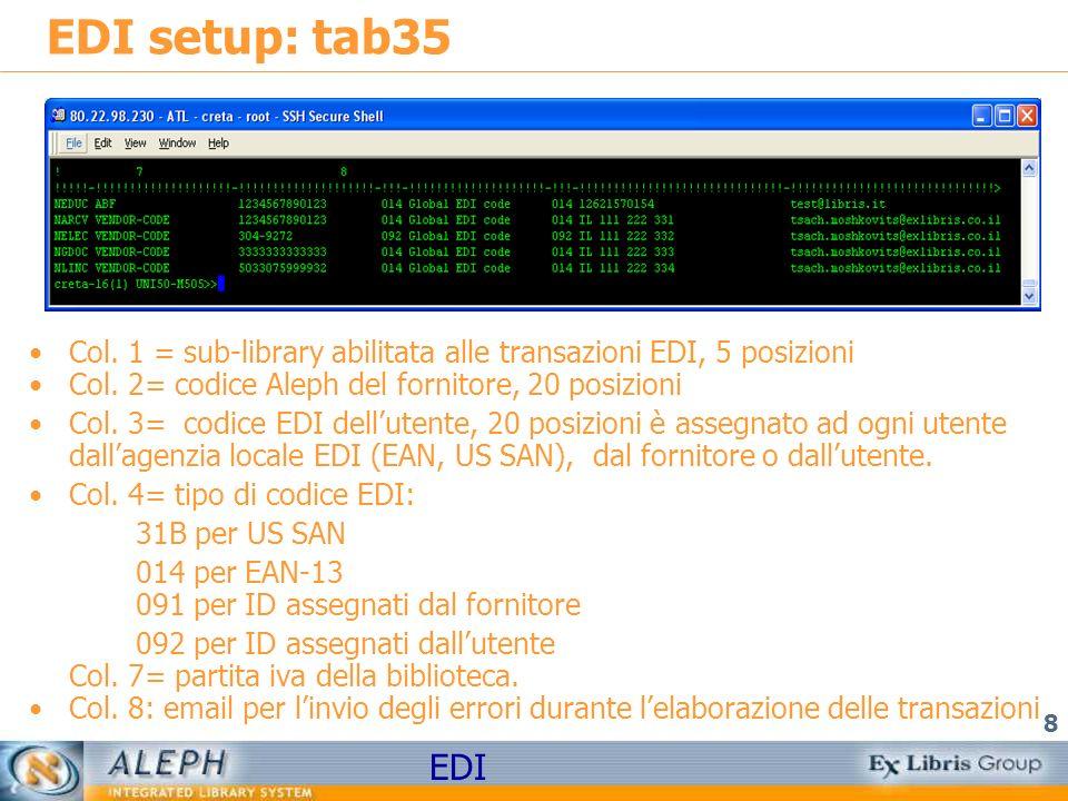 EDI 8 EDI setup: tab35 Col. 1 = sub-library abilitata alle transazioni EDI, 5 posizioni Col. 2= codice Aleph del fornitore, 20 posizioni Col. 3= codic