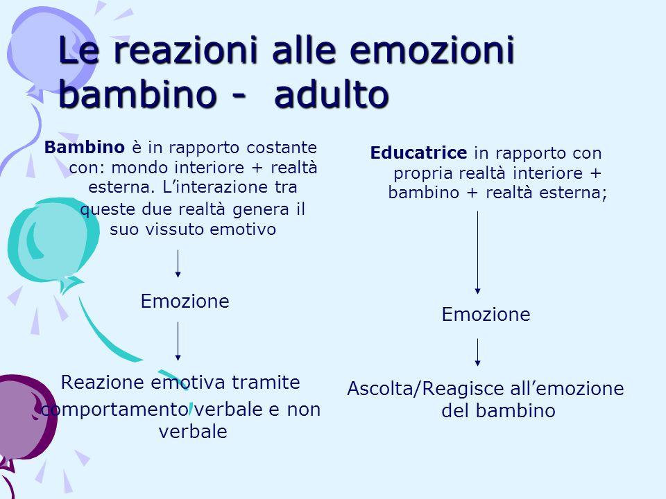 Bambino è in rapporto costante con: mondo interiore + realtà esterna. Linterazione tra queste due realtà genera il suo vissuto emotivo Emozione Reazio
