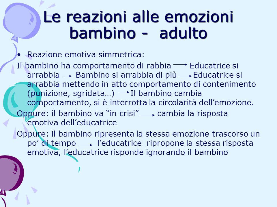Reazione emotiva simmetrica: Il bambino ha comportamento di rabbia Educatrice si arrabbia Bambino si arrabbia di più Educatrice si arrabbia mettendo i