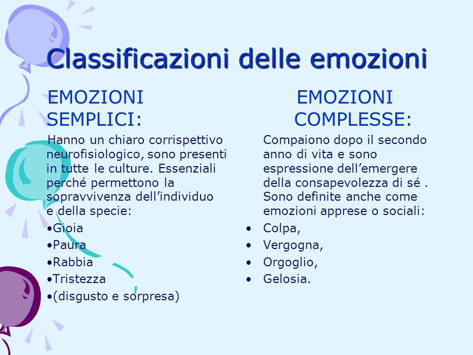 Classificazioni delle emozioni EMOZIONI SEMPLICI: Hanno un chiaro corrispettivo neurofisiologico, sono presenti in tutte le culture. Essenziali perché