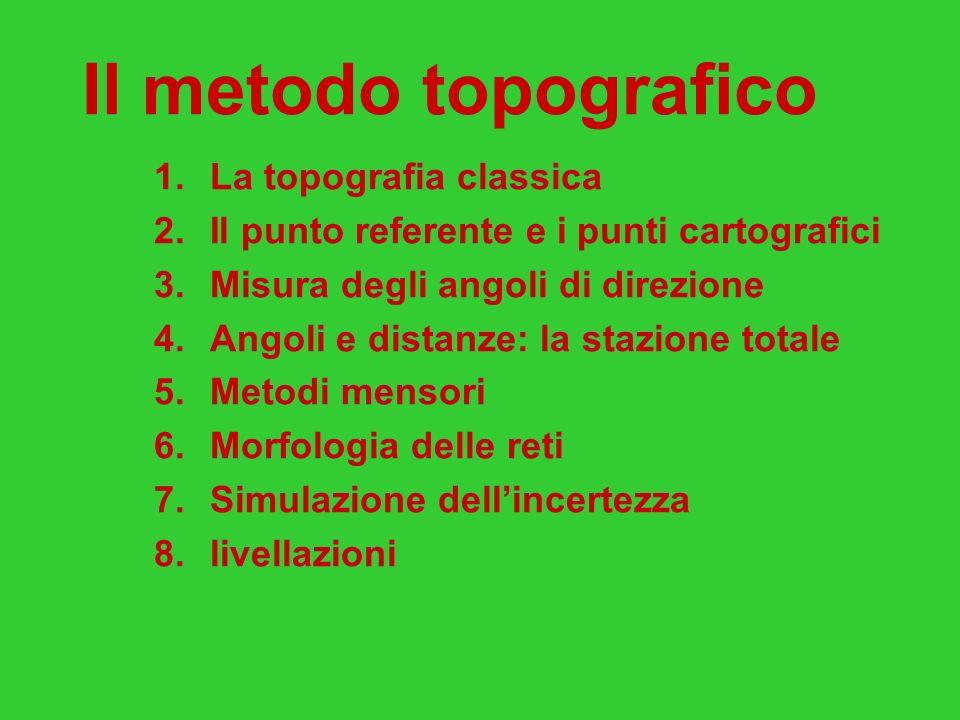 Il metodo topografico 1.La topografia classica 2.Il punto referente e i punti cartografici 3.Misura degli angoli di direzione 4.Angoli e distanze: la