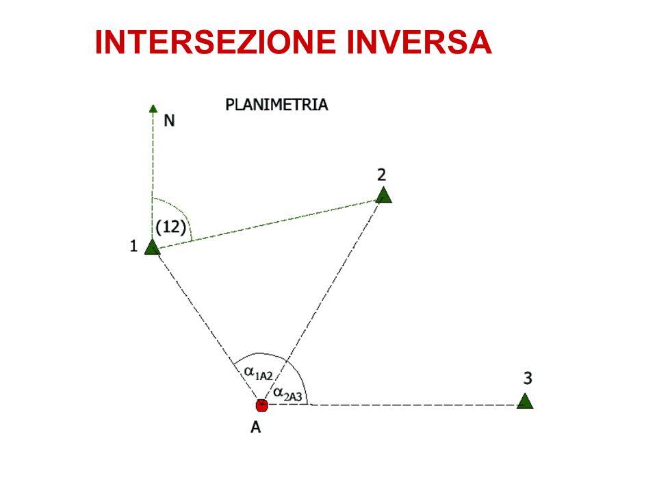 INTERSEZIONE INVERSA