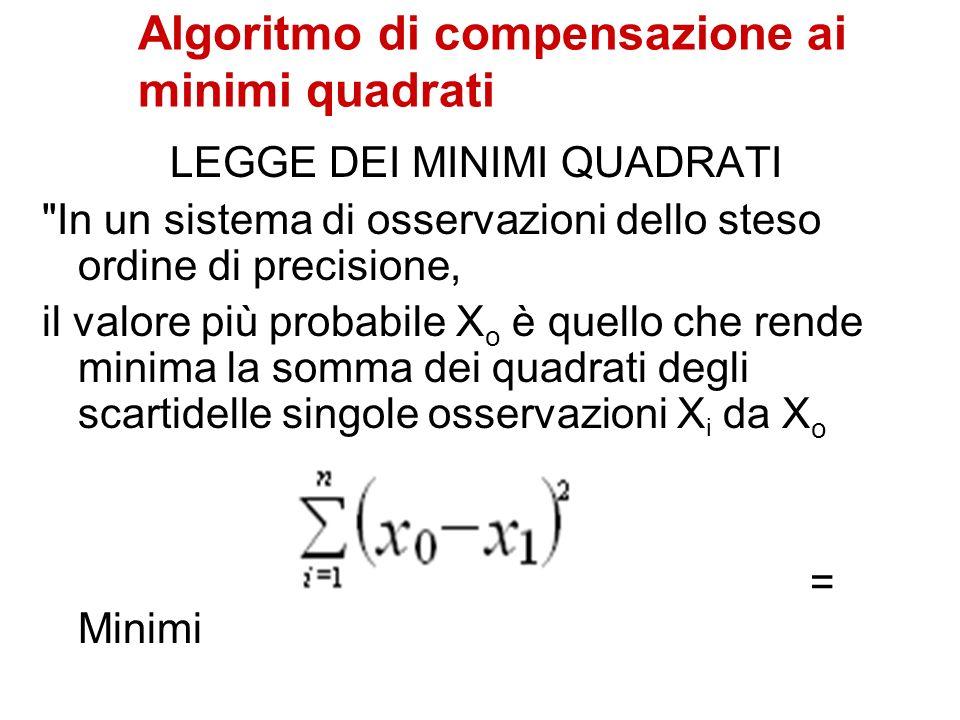 Algoritmo di compensazione ai minimi quadrati LEGGE DEI MINIMI QUADRATI