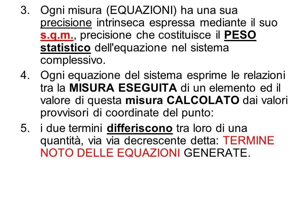 3.Ogni misura (EQUAZIONI) ha una sua precisione intrinseca espressa mediante il suo s.q.m., precisione che costituisce il PESO statistico dell'equazio