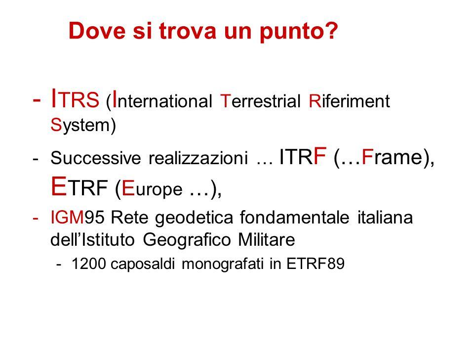 Dove si trova un punto? -I TRS ( I nternational Terrestrial Riferiment System) -Successive realizzazioni … ITR F (…Frame), E TRF (E urope …), -IGM95 R