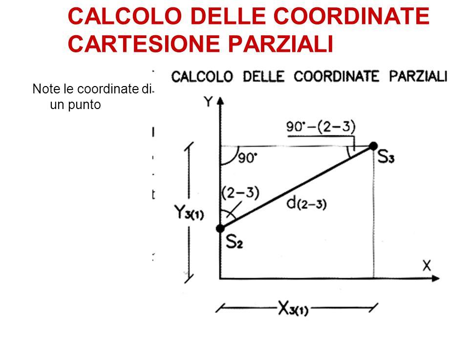 CALCOLO DELLE COORDINATE CARTESIONE PARZIALI Note le coordinate di un punto