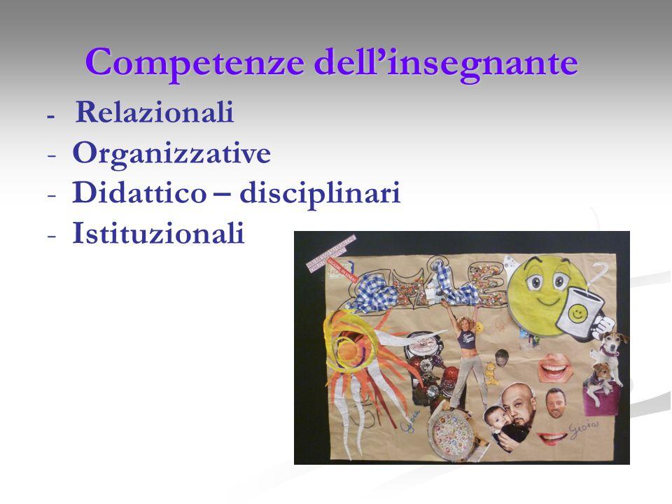 Competenze dellinsegnante - Relazionali -Organizzative -Didattico – disciplinari -Istituzionali