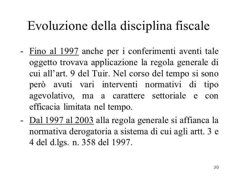 30 Evoluzione della disciplina fiscale -Fino al 1997 anche per i conferimenti aventi tale oggetto trovava applicazione la regola generale di cui allart.