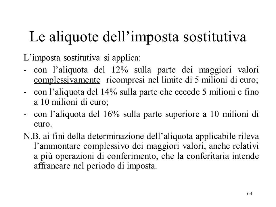 64 Le aliquote dellimposta sostitutiva Limposta sostitutiva si applica: -con laliquota del 12% sulla parte dei maggiori valori complessivamente ricompresi nel limite di 5 milioni di euro; -con laliquota del 14% sulla parte che eccede 5 milioni e fino a 10 milioni di euro; -con laliquota del 16% sulla parte superiore a 10 milioni di euro.