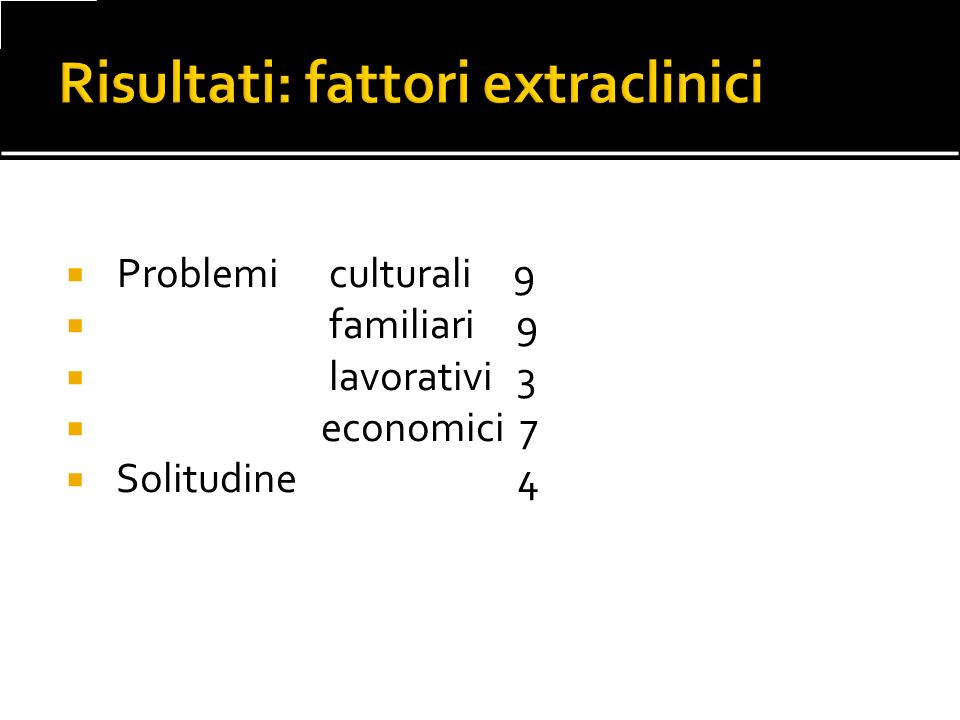 Problemi culturali 9 familiari 9 lavorativi 3 economici 7 Solitudine 4